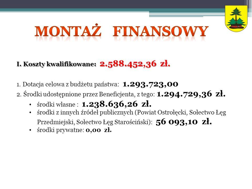 I.Koszty kwalifikowane: 2.588.452,36 zł. 1. Dotacja celowa z budżetu państwa: 1.293.723,00 2.