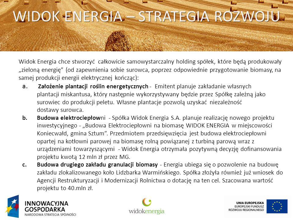WIDOK ENERGIA – STRATEGIA ROZWOJU Widok Energia chce stworzyć całkowicie samowystarczalny holding spółek, które będą produkowały zieloną energię (od zapewnienia sobie surowca, poprzez odpowiednie przygotowanie biomasy, na samej produkcji energii elektrycznej kończąc): a.