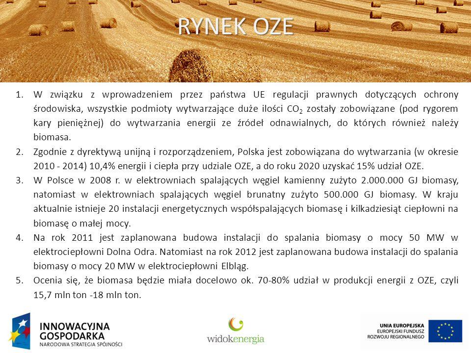 RYNEK OZE 1.W związku z wprowadzeniem przez państwa UE regulacji prawnych dotyczących ochrony środowiska, wszystkie podmioty wytwarzające duże ilości CO 2 zostały zobowiązane (pod rygorem kary pieniężnej) do wytwarzania energii ze źródeł odnawialnych, do których również należy biomasa.