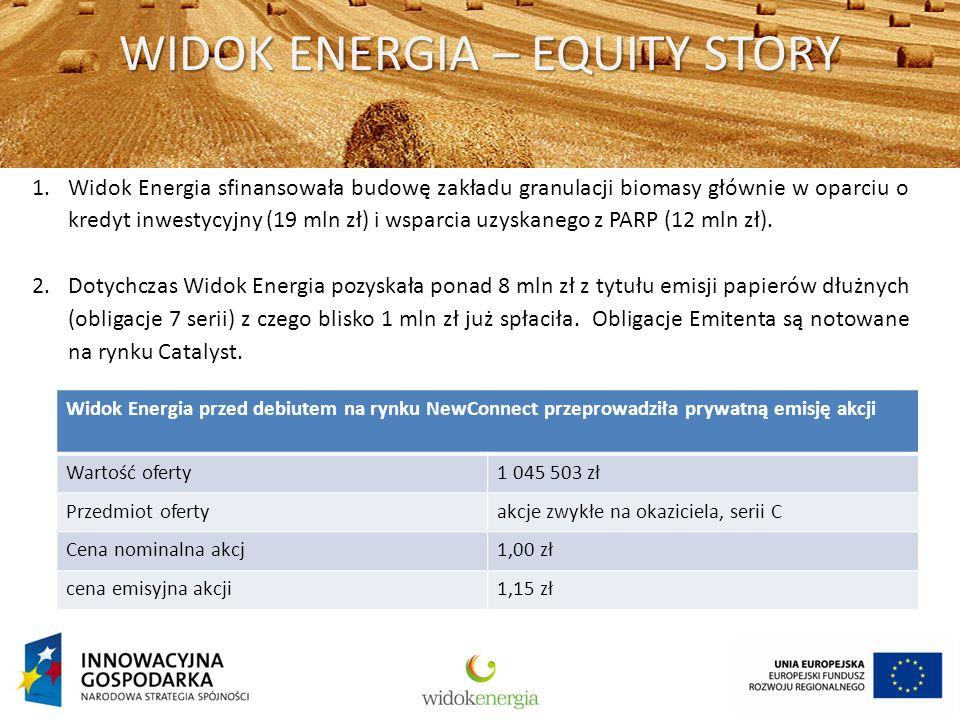DZIĘKUJEMY ZA UWAGĘ Widok Energia ul.Parkowa 24 81-726 Sopot tel.: +48 58 551 50 25 fax.