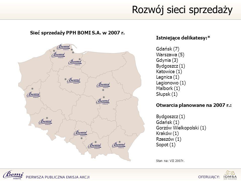 Sieć sprzedaży PPH BOMI S.A. w 2007 r. Rozwój sieci sprzedaży Istniejące delikatesy:* Gdańsk (7) Warszawa (5) Gdynia (3) Bydgoszcz (1) Katowice (1) Le