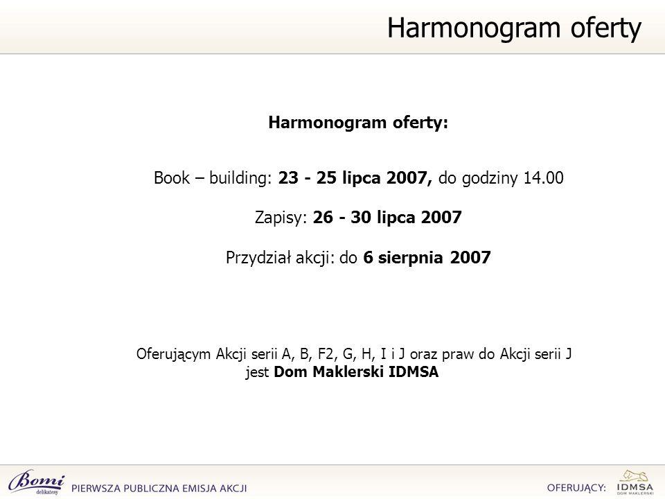 Harmonogram oferty: Book – building: 23 - 25 lipca 2007, do godziny 14.00 Zapisy: 26 - 30 lipca 2007 Przydział akcji: do 6 sierpnia 2007 Oferującym Ak