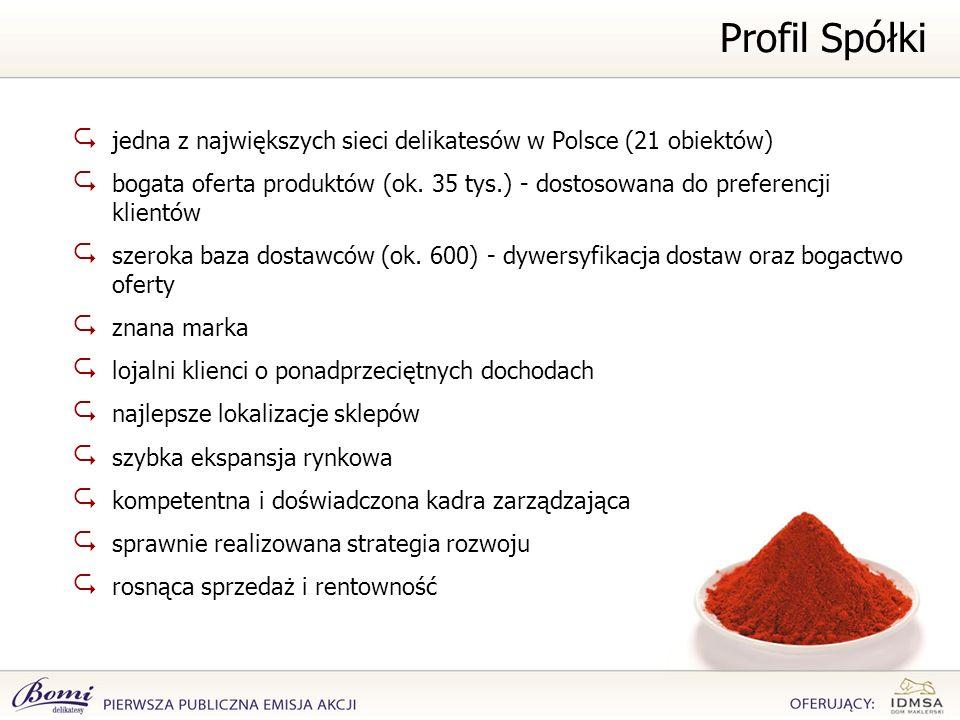 jedna z największych sieci delikatesów w Polsce (21 obiektów) bogata oferta produktów (ok. 35 tys.) - dostosowana do preferencji klientów szeroka baza