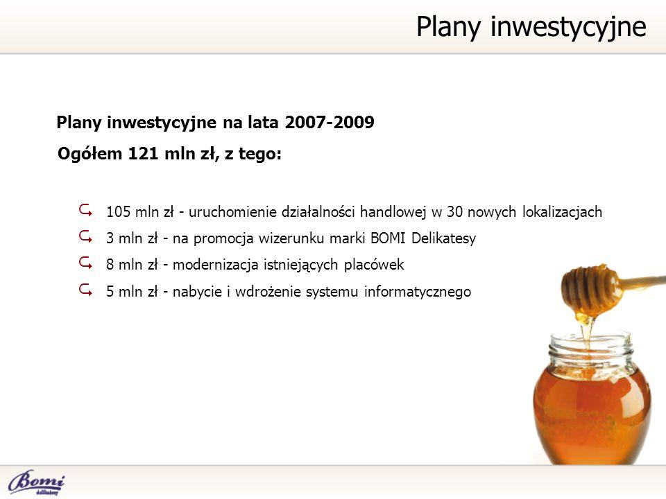 Plany inwestycyjne na lata 2007-2009 Ogółem 121 mln zł, z tego: 105 mln zł - uruchomienie działalności handlowej w 30 nowych lokalizacjach 3 mln zł -