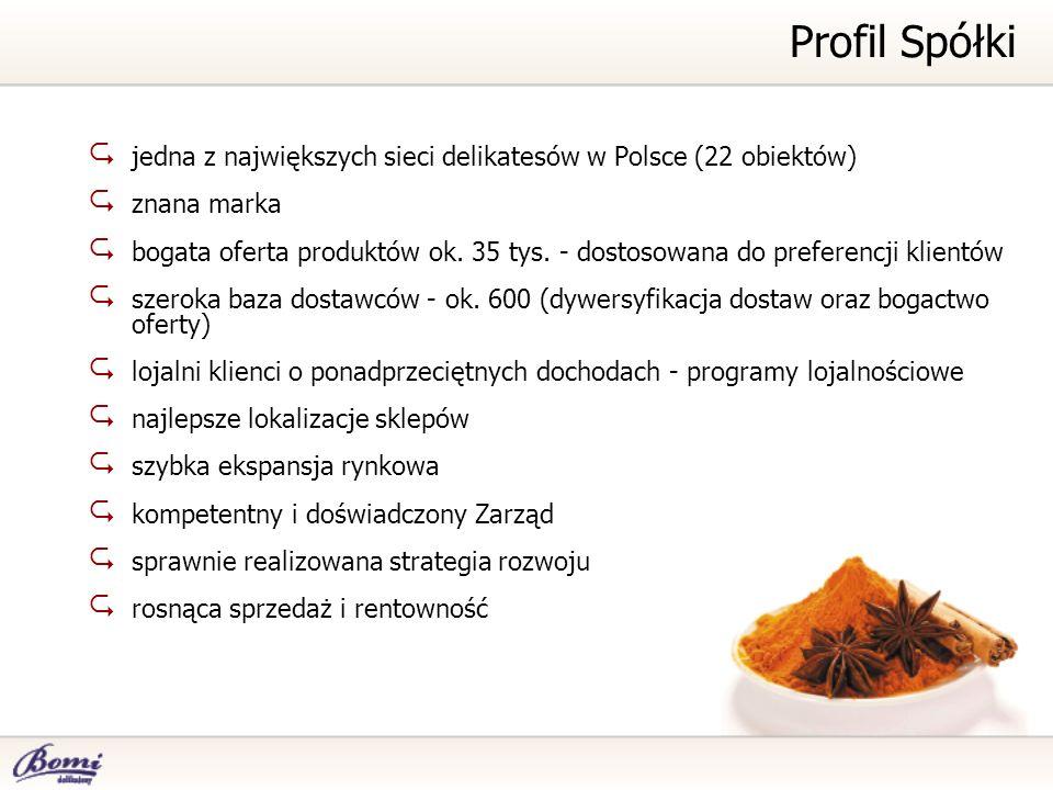 jedna z największych sieci delikatesów w Polsce (22 obiektów) znana marka bogata oferta produktów ok. 35 tys. - dostosowana do preferencji klientów sz