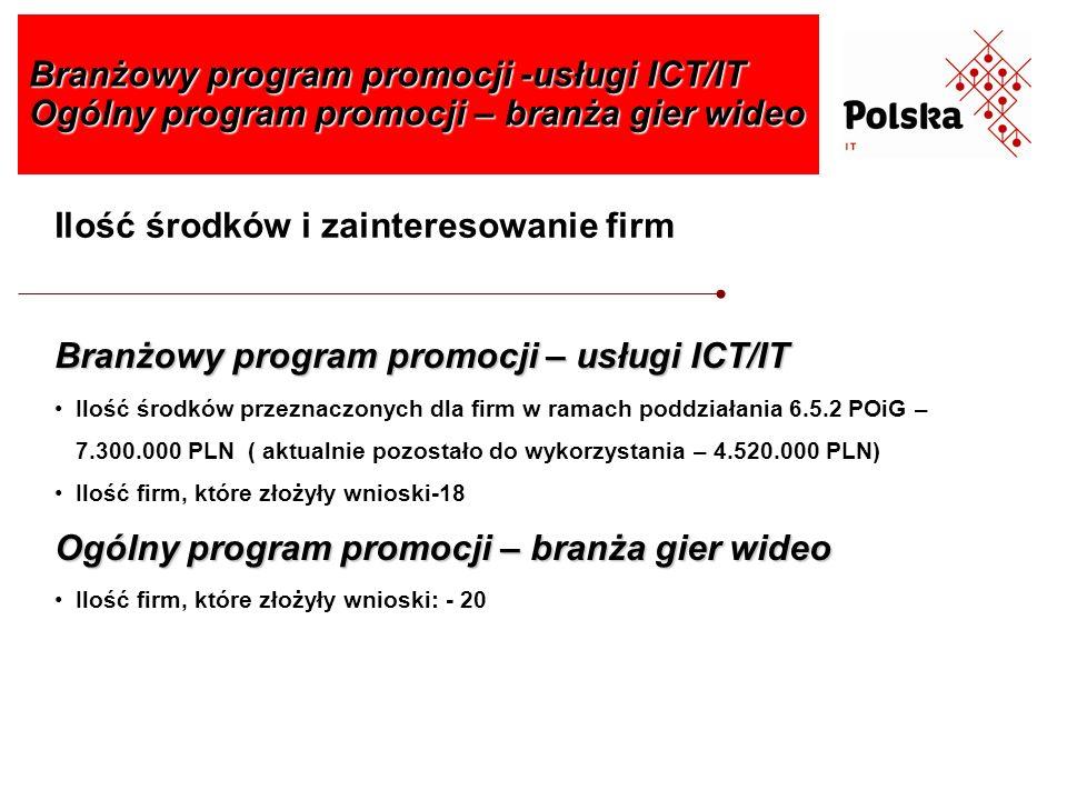 Branżowy program promocji -usługi ICT/IT Ogólny program promocji – branża gier wideo Ilość środków i zainteresowanie firm Branżowy program promocji –