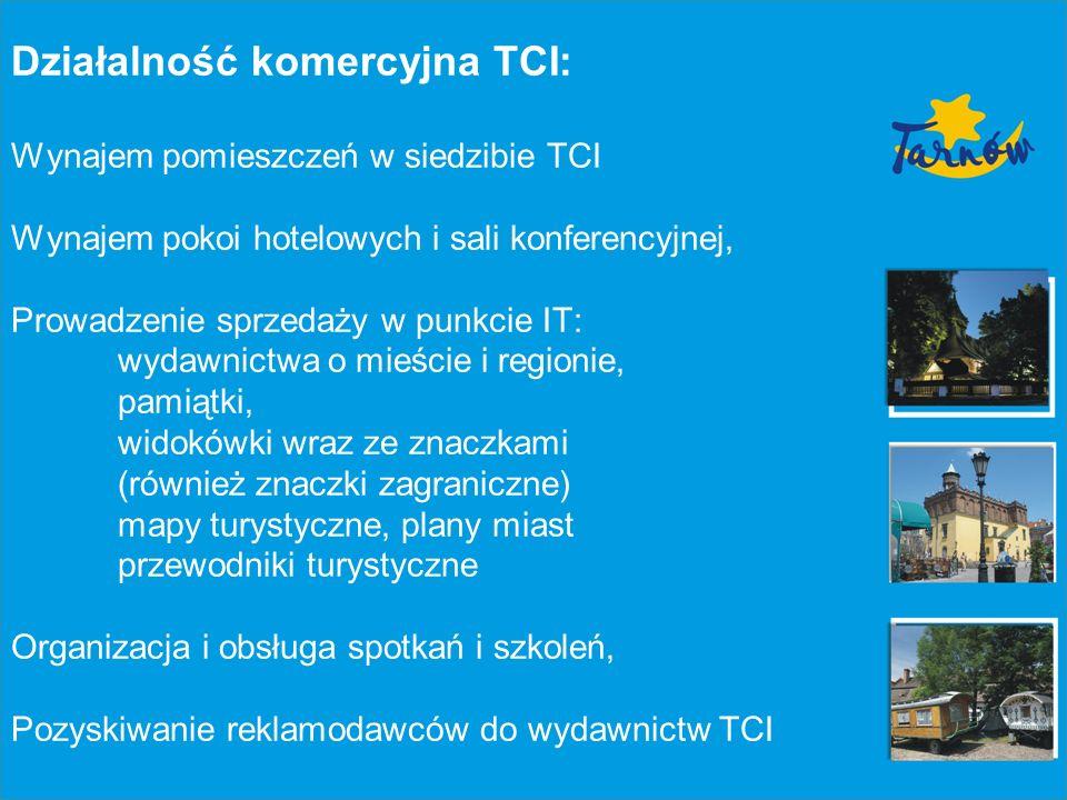 Działalność komercyjna TCI: Wynajem pomieszczeń w siedzibie TCI Wynajem pokoi hotelowych i sali konferencyjnej, Prowadzenie sprzedaży w punkcie IT: wy