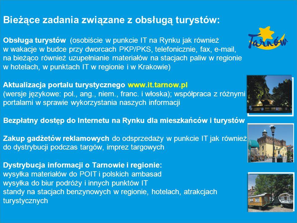 Bieżące zadania związane z obsługą turystów: Obsługa turystów (osobiście w punkcie IT na Rynku jak również w wakacje w budce przy dworcach PKP/PKS, te