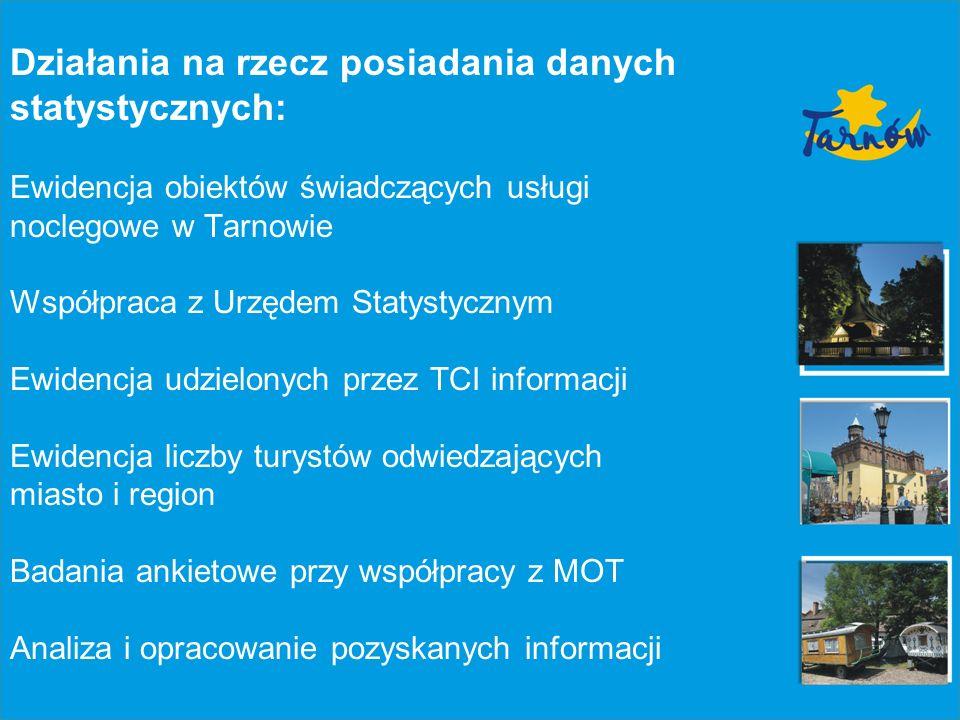 Działania na rzecz posiadania danych statystycznych: Ewidencja obiektów świadczących usługi noclegowe w Tarnowie Współpraca z Urzędem Statystycznym Ew