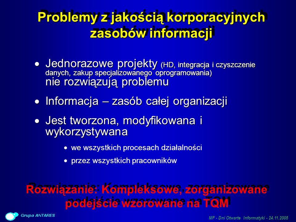 MF - Dni Otwarte Informatyki - 24.11.2005 Zarządzanie informacją Polega na ustanowieniu i wdrożeniu ról, zadań, odpowiedzialności i procedur odnoszących się do zdobywania, rozpowszechniania oraz usuwania informacji Zarządzanie jakością (TQM) Jest stałym, nieustającym ulepszaniem procesów w celu wyeliminowania ich niedostatków Zarządzanie jakością informacji (TIQM) Stałe doskonalenie procesów zarządzania informacją