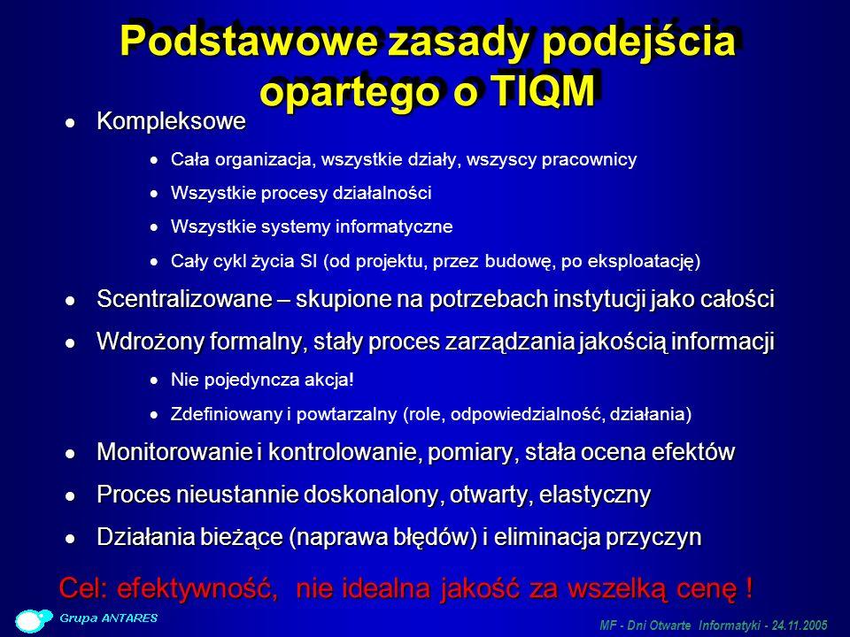 MF - Dni Otwarte Informatyki - 24.11.2005 Podstawowe zasady podejścia opartego o TIQM Kompleksowe Kompleksowe Cała organizacja, wszystkie działy, wszy