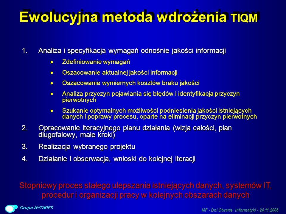 MF - Dni Otwarte Informatyki - 24.11.2005 Ewolucyjna metoda wdrożenia TIQM 1.Analiza i specyfikacja wymagań odnośnie jakości informacji Zdefiniowanie
