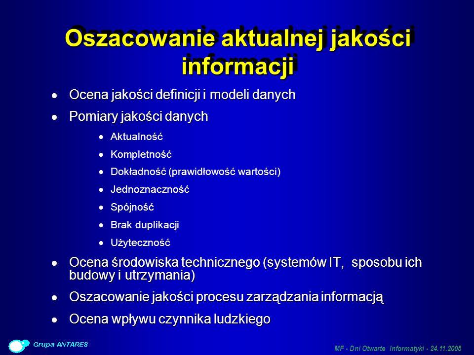 MF - Dni Otwarte Informatyki - 24.11.2005 Oszacowanie aktualnej jakości informacji Ocena jakości definicji i modeli danych Ocena jakości definicji i m