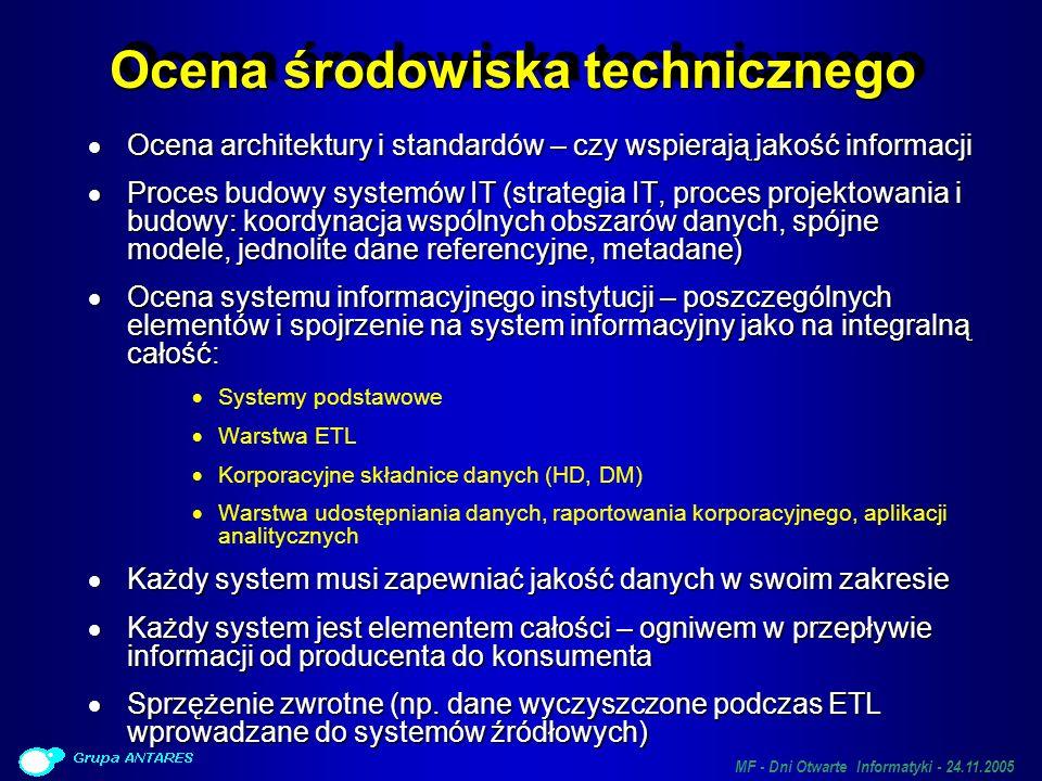 MF - Dni Otwarte Informatyki - 24.11.2005 Ocena środowiska technicznego Ocena architektury i standardów – czy wspierają jakość informacji Ocena archit