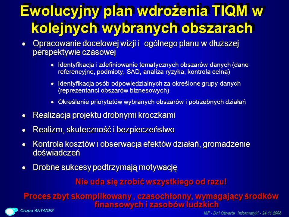 MF - Dni Otwarte Informatyki - 24.11.2005 Ewolucyjny plan wdrożenia TIQM w kolejnych wybranych obszarach Opracowanie docelowej wizji i ogólnego planu