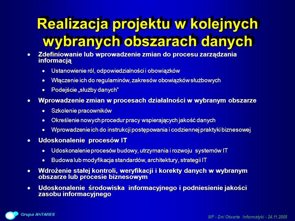 MF - Dni Otwarte Informatyki - 24.11.2005 Realizacja projektu w kolejnych wybranych obszarach danych Zdefiniowanie lub wprowadzenie zmian do procesu z