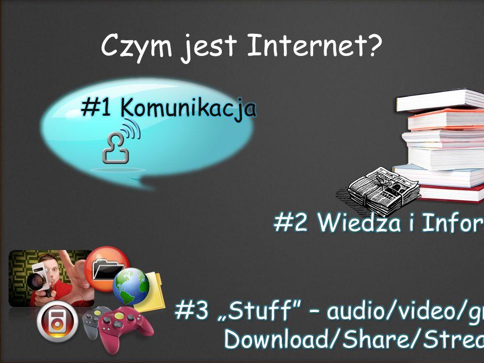 Czym jest Internet?