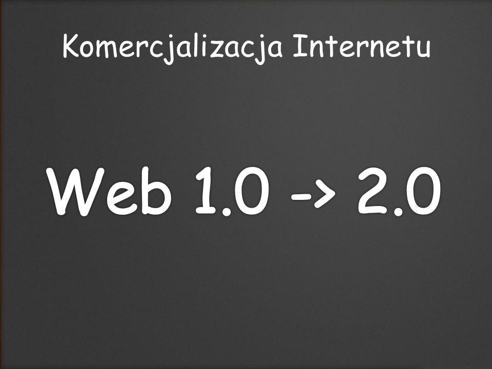 Komercjalizacja Internetu