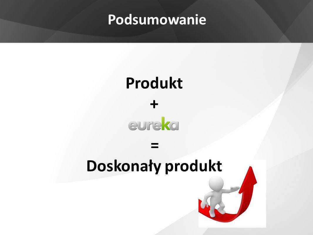 Podsumowanie Produkt + = Doskonały produkt