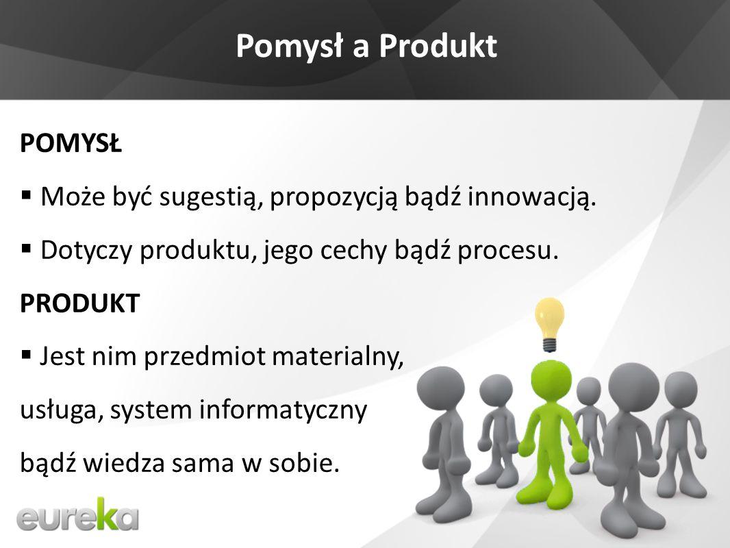 Pomysł a Produkt POMYSŁ Może być sugestią, propozycją bądź innowacją.