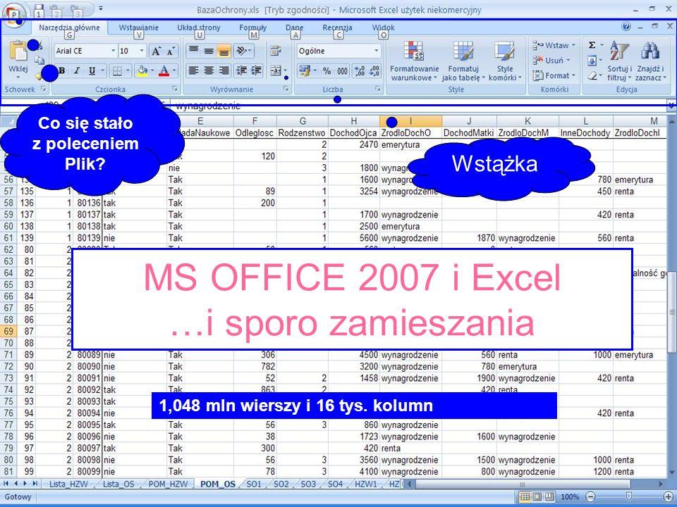MS OFFICE 2007 i Excel …i sporo zamieszania Co się stało z poleceniem Plik? Wstążka 1,048 mln wierszy i 16 tys. kolumn