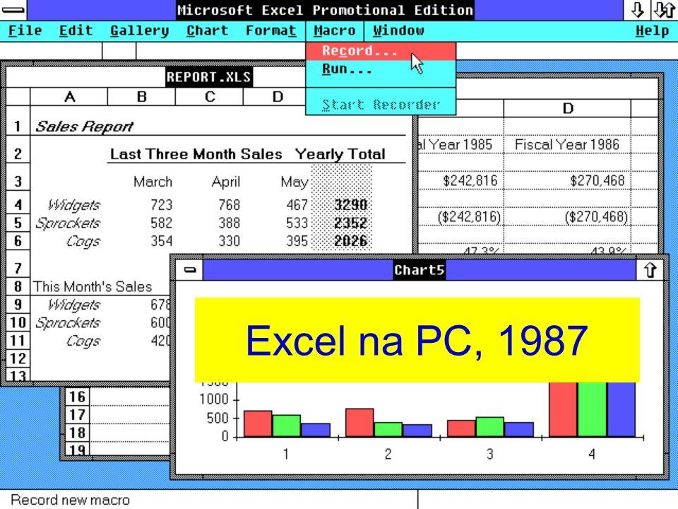 po kolei… 1995: Office 7.0 (nazwa oficjalna Microsoft Office 95) 1996: Office 8.0 (nazwa oficjalna Microsoft Office 97) 1999: Office 9.0 (nazwa oficjalna Microsoft Office 2000) 2001: Office 10.0 (nazwa oficjalna Microsoft Office XP) 2003: Office 11.0 (nazwa oficjalna Microsoft Office 2003) 2007: Office 12.0 (nazwa oficjalna Microsoft Office 2007) 2009: Office 14.0 (nazwa kodowa Microsoft Office 14)