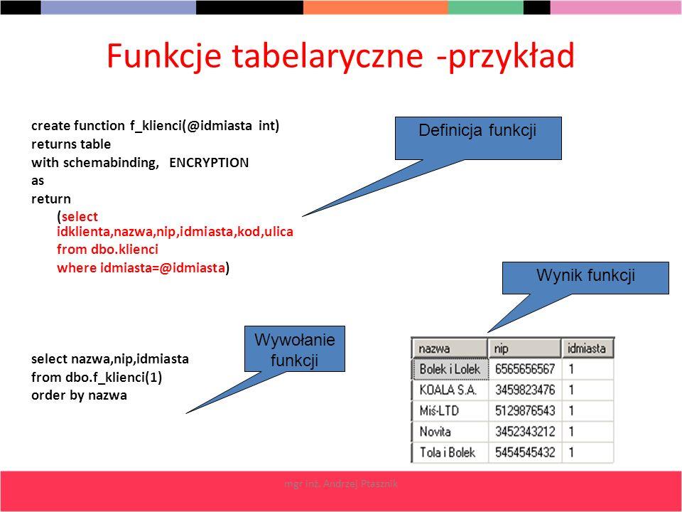 mgr inż. Andrzej Ptasznik Funkcje tabelaryczne -przykład create function f_klienci(@idmiasta int) returns table with schemabinding, ENCRYPTION as retu