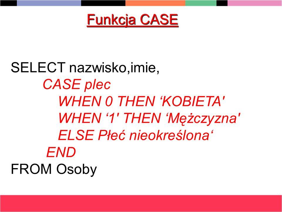 Funkcja CASE SELECT nazwisko,imie, CASE plec WHEN 0 THEN KOBIETA' WHEN 1' THEN Mężczyzna' ELSE Płeć nieokreślona END FROM Osoby