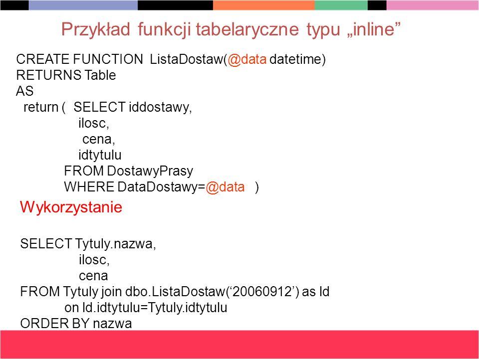 Przykład funkcji tabelaryczne typu inline CREATE FUNCTION ListaDostaw(@data datetime) RETURNS Table AS return ( SELECT iddostawy, ilosc, cena, idtytul