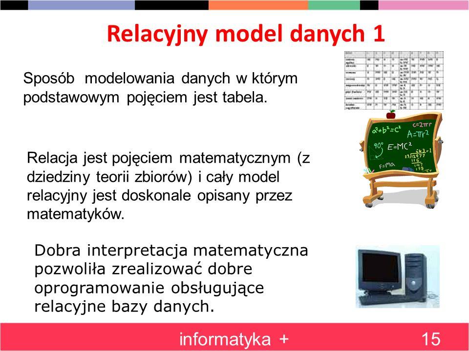 Relacyjny model danych 1 informatyka +15 Sposób modelowania danych w którym podstawowym pojęciem jest tabela. Relacja jest pojęciem matematycznym (z d