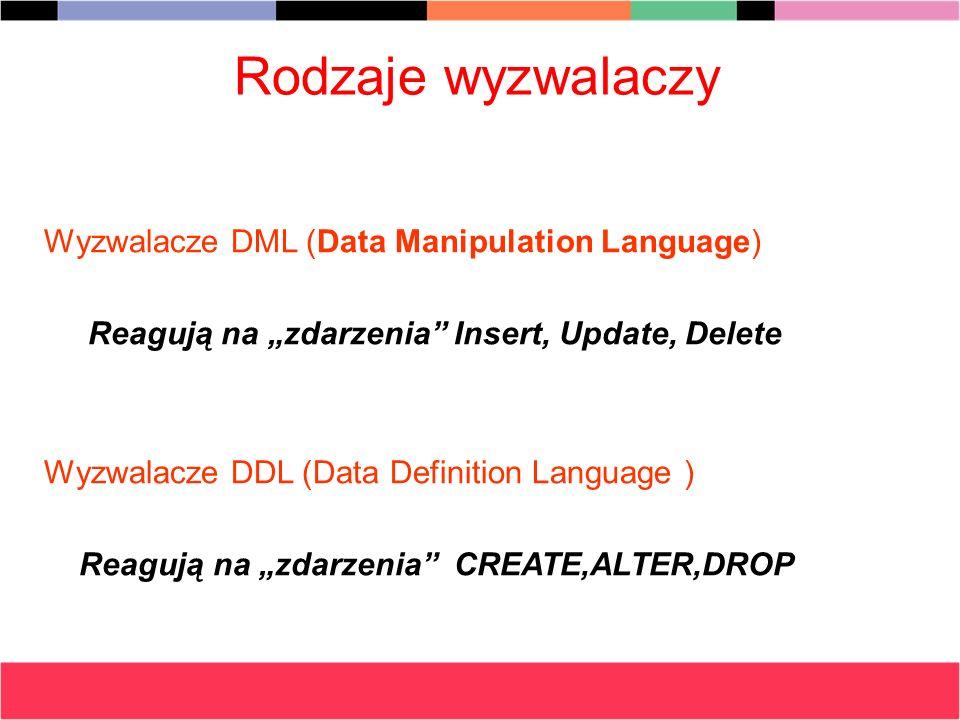 Rodzaje wyzwalaczy Wyzwalacze DML (Data Manipulation Language) Reagują na zdarzenia Insert, Update, Delete Wyzwalacze DDL (Data Definition Language )