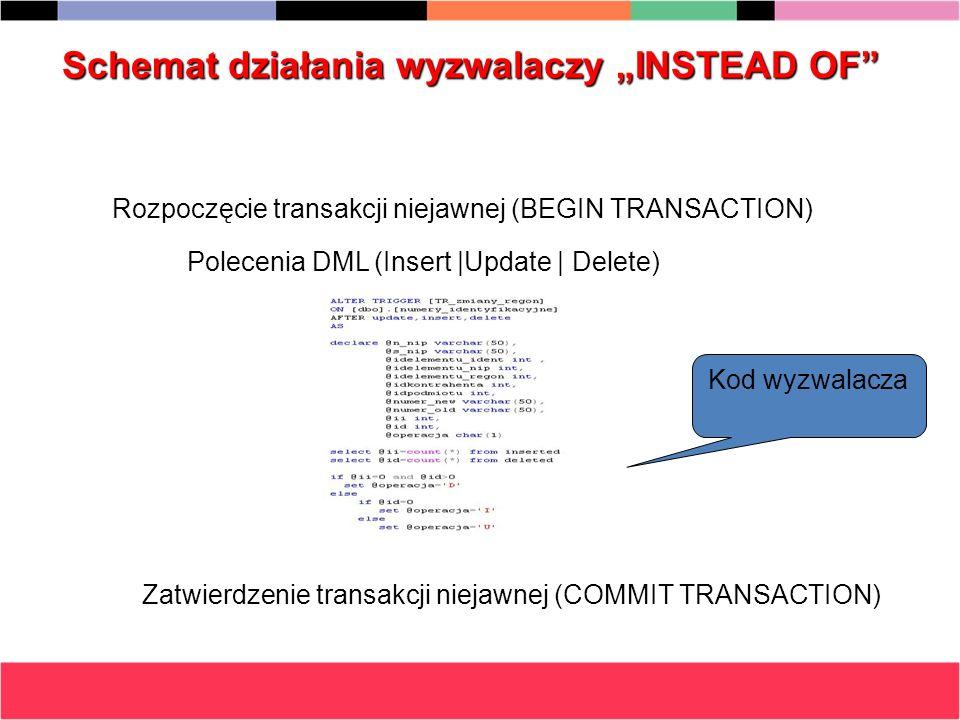 Schemat działania wyzwalaczy INSTEAD OF Polecenia DML (Insert |Update | Delete) Rozpoczęcie transakcji niejawnej (BEGIN TRANSACTION) Kod wyzwalacza Za