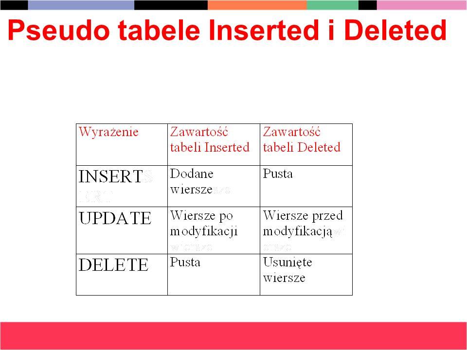 Pseudo tabele Inserted i Deleted