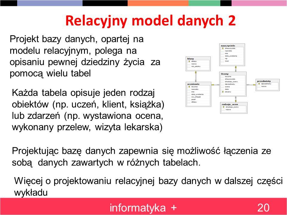Relacyjny model danych 2 informatyka +20 Projekt bazy danych, opartej na modelu relacyjnym, polega na opisaniu pewnej dziedziny życia za pomocą wielu