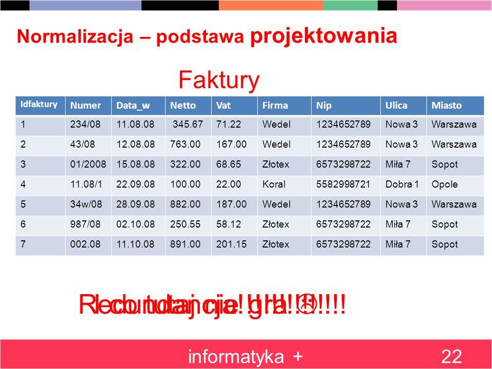 informatyka +22 Normalizacja – podstawa projektowania Idfaktury NumerData_wNettoVatFirmaNipUlicaMiasto 1234/0811.08.08 345.6771.22Wedel1234652789Nowa