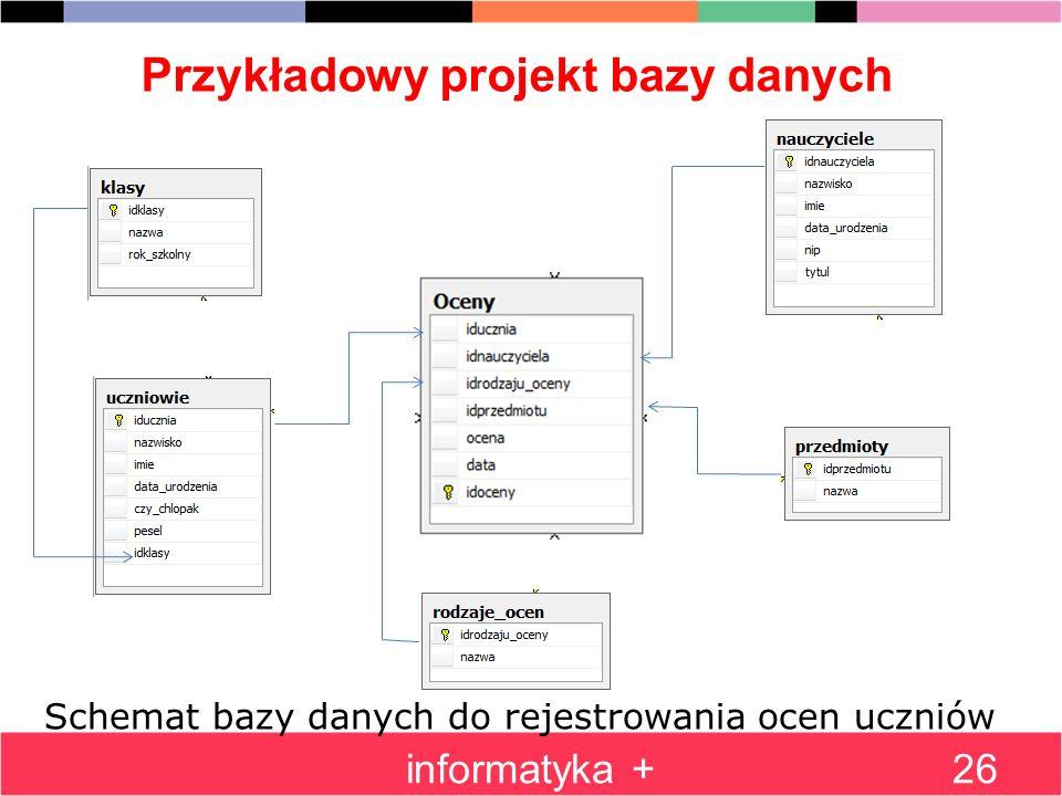 Przykładowy projekt bazy danych informatyka +26 Schemat bazy danych do rejestrowania ocen uczniów