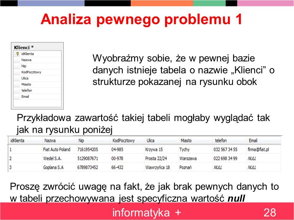 Analiza pewnego problemu 1 informatyka +28 Wyobraźmy sobie, że w pewnej bazie danych istnieje tabela o nazwie Klienci o strukturze pokazanej na rysunk