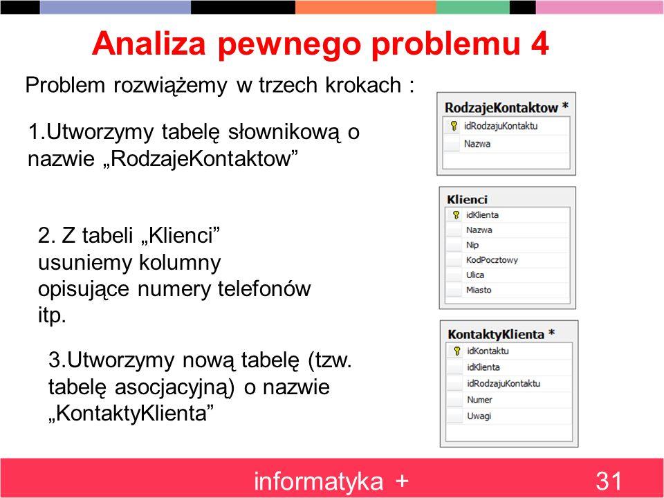 Analiza pewnego problemu 4 informatyka +31 Problem rozwiążemy w trzech krokach : 1.Utworzymy tabelę słownikową o nazwie RodzajeKontaktow 2. Z tabeli K