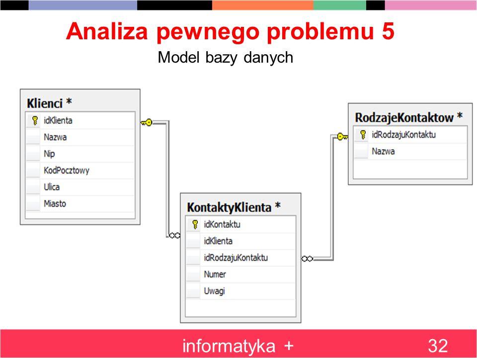 Analiza pewnego problemu 5 informatyka +32 Model bazy danych