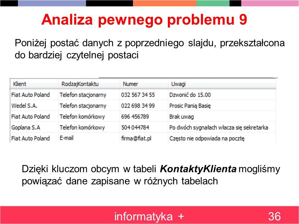Analiza pewnego problemu 9 informatyka +36 Poniżej postać danych z poprzedniego slajdu, przekształcona do bardziej czytelnej postaci Dzięki kluczom ob