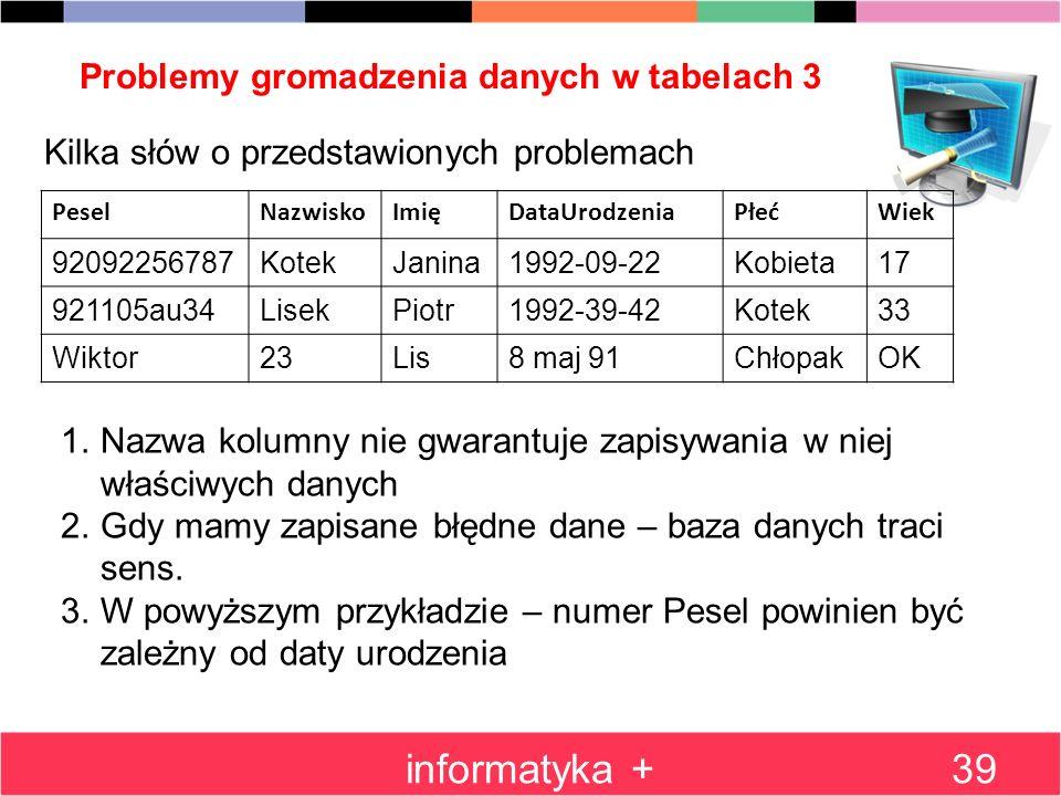Problemy gromadzenia danych w tabelach 3 informatyka +39 PeselNazwiskoImięDataUrodzeniaPłećWiek 92092256787KotekJanina1992-09-22Kobieta17 921105au34Li