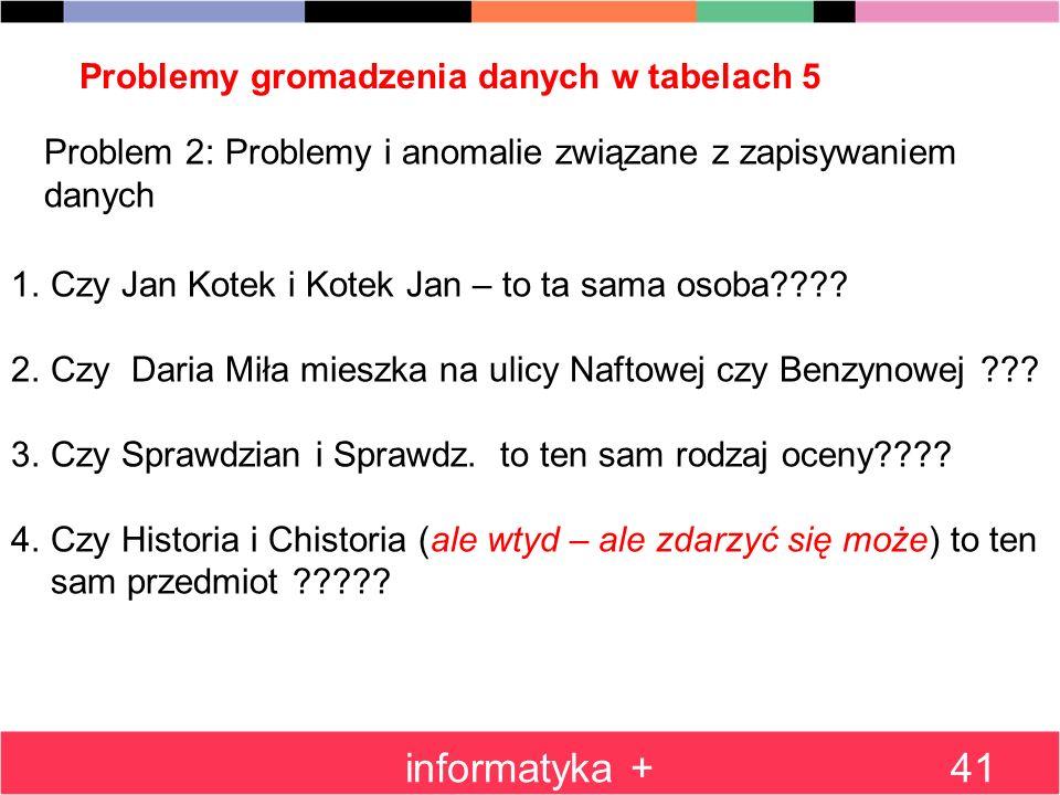 Problemy gromadzenia danych w tabelach 5 informatyka +41 Problem 2: Problemy i anomalie związane z zapisywaniem danych 1.Czy Jan Kotek i Kotek Jan – t