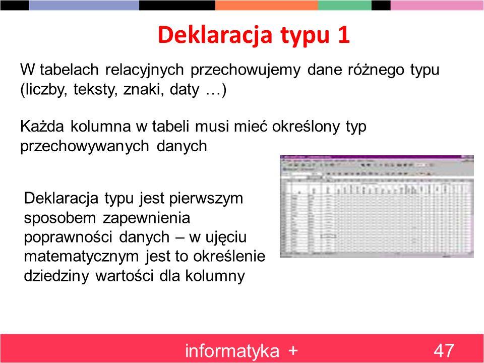 Deklaracja typu 1 informatyka +47 W tabelach relacyjnych przechowujemy dane różnego typu (liczby, teksty, znaki, daty …) Każda kolumna w tabeli musi m