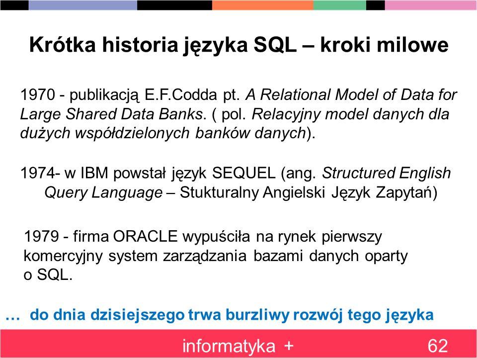 informatyka +62 Krótka historia języka SQL – kroki milowe 1970 - publikacją E.F.Codda pt. A Relational Model of Data for Large Shared Data Banks. ( po