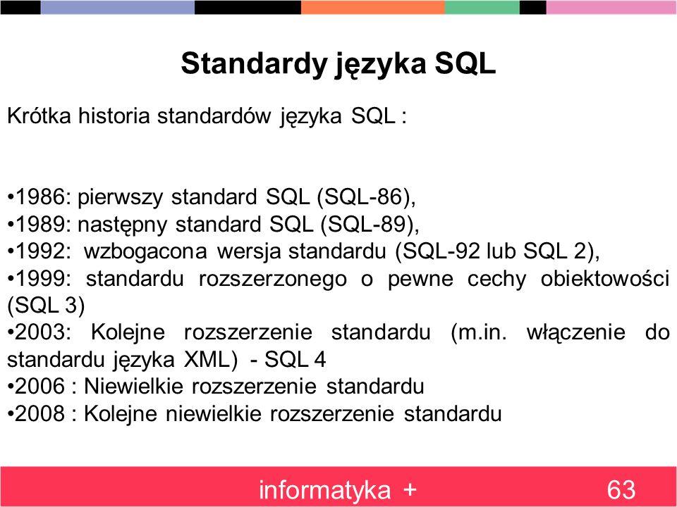 informatyka +63 Standardy języka SQL Krótka historia standardów języka SQL : 1986: pierwszy standard SQL (SQL-86), 1989: następny standard SQL (SQL-89