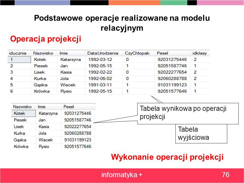 Podstawowe operacje realizowane na modelu relacyjnym informatyka +76 Operacja projekcji Tabela wyjściowa Wykonanie operacji projekcji Tabela wynikowa