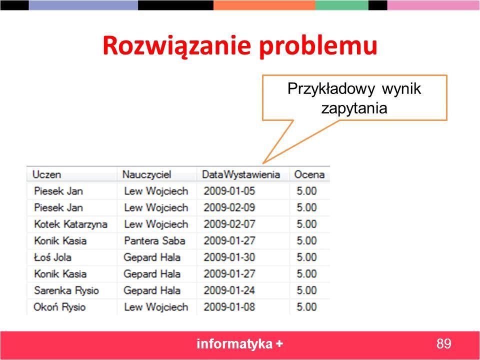 Rozwiązanie problemu informatyka +89 Przykładowy wynik zapytania