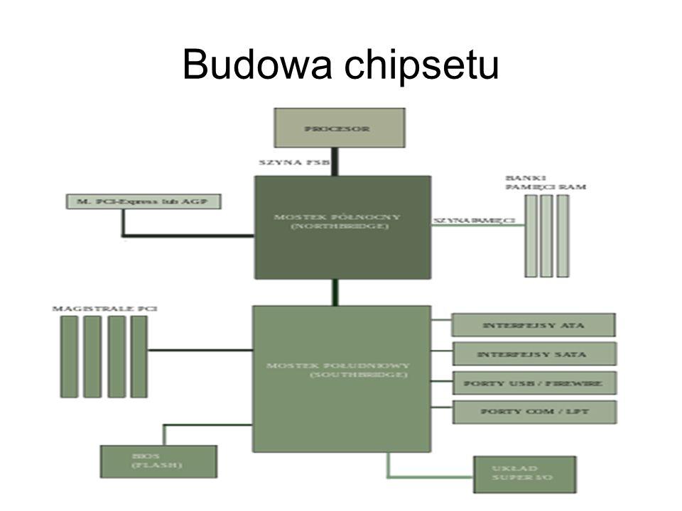Chipset – grupa specjalistycznych układów scalonych, które są przeznaczone do wspólnej pracy.