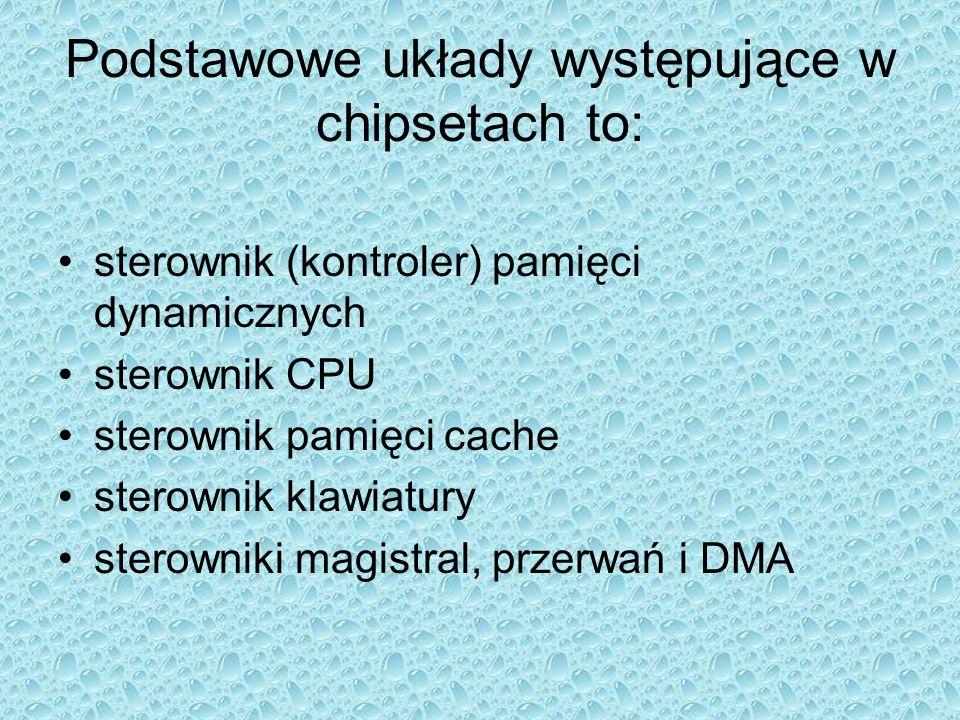 Podstawowe układy występujące w chipsetach to: sterownik (kontroler) pamięci dynamicznych sterownik CPU sterownik pamięci cache sterownik klawiatury s