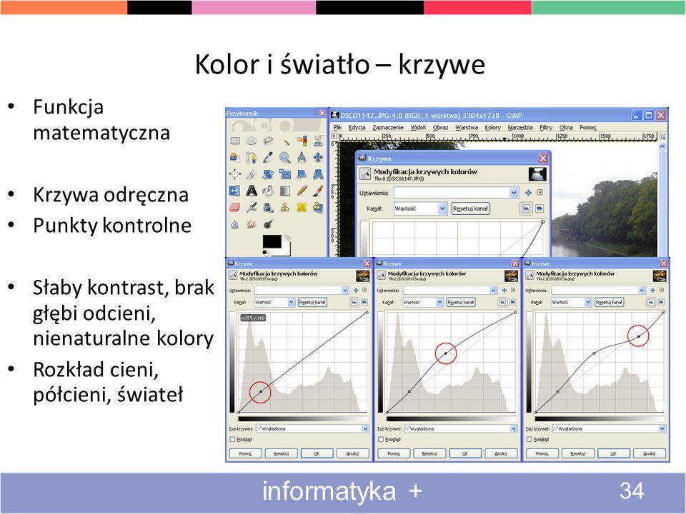 Kolor i światło – krzywe 34 informatyka + Funkcja matematyczna Krzywa odręczna Punkty kontrolne Słaby kontrast, brak głębi odcieni, nienaturalne kolor